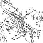Strange Kimber 1911 Parts Wiring Cloud Tobiqorsaluggs Outletorg