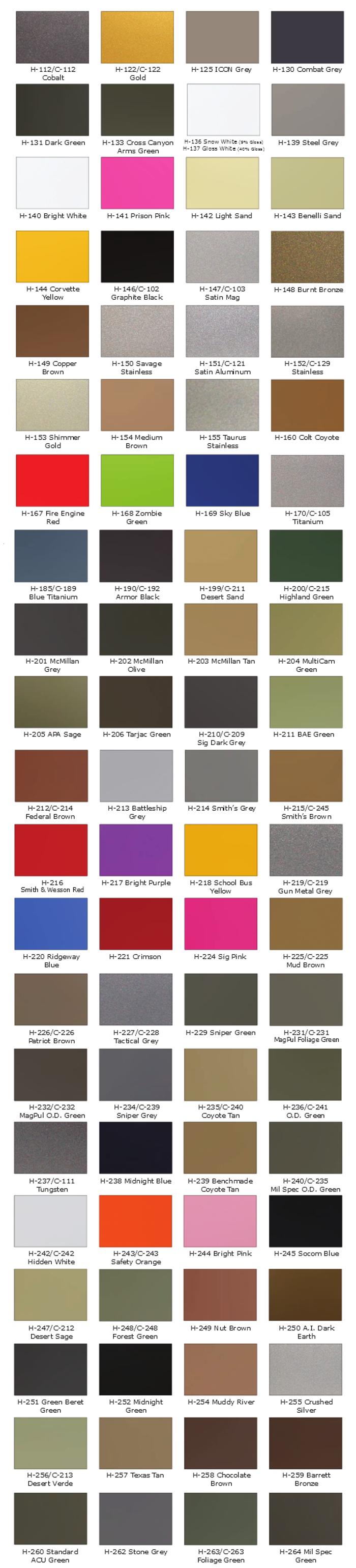 cerakote color chart car interior design. Black Bedroom Furniture Sets. Home Design Ideas
